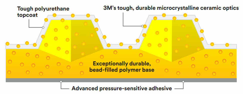 3m durable tape