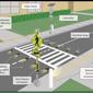 LIGHTGUARD Smart Crosswalk